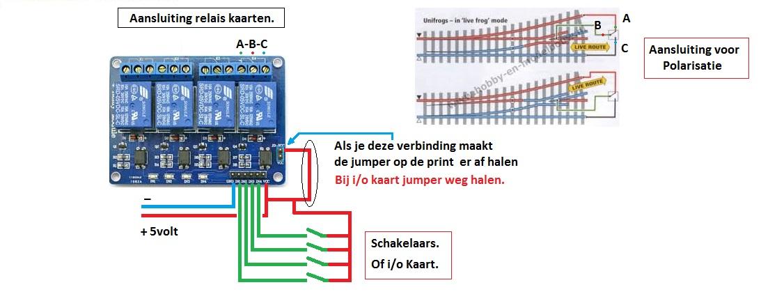 relais kaart1