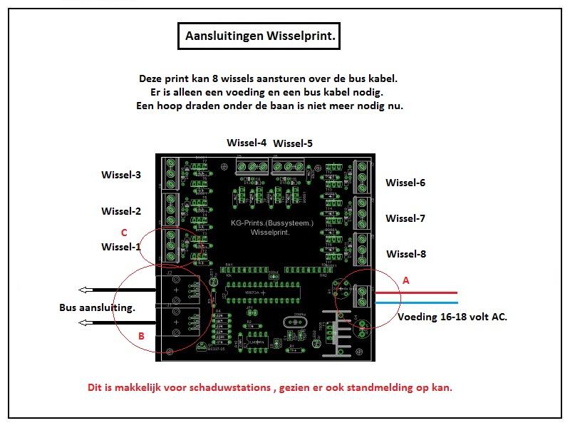 aansluitingen-wisselprint-a